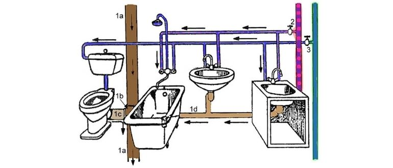Как спрятать трубы в туалете за пластиковыми панелями